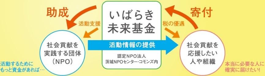 kikin-shikumi.jpg